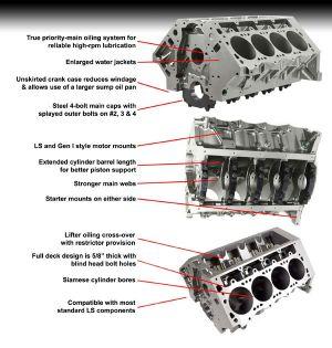 Dart LS Next Engine Blocks